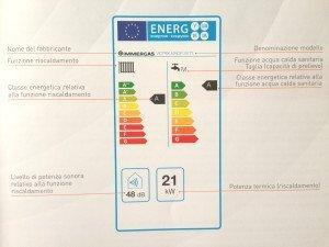 Dettaglio Label di prodotto ErP Immergas Victrix TT